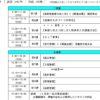一般社団法人日本造園建設業協会 造園基幹技能者